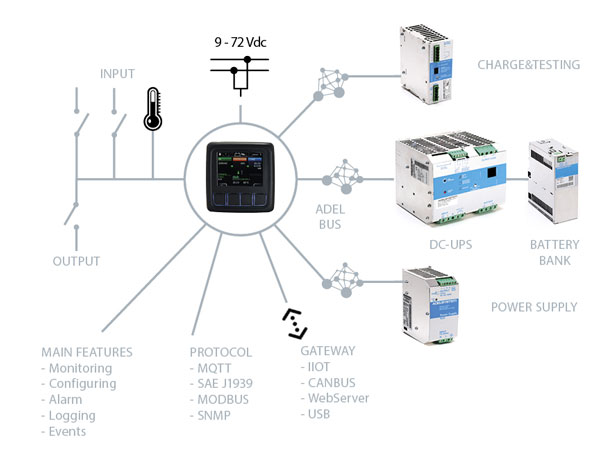 power continuity - energy - applications